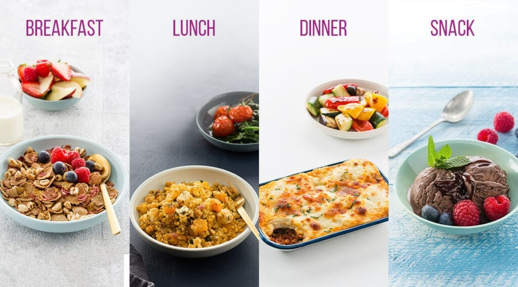 Home Delivered Meals For Weight Loss Healthy Convenient